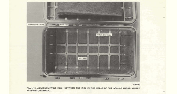 Interior of a box with parts labelled