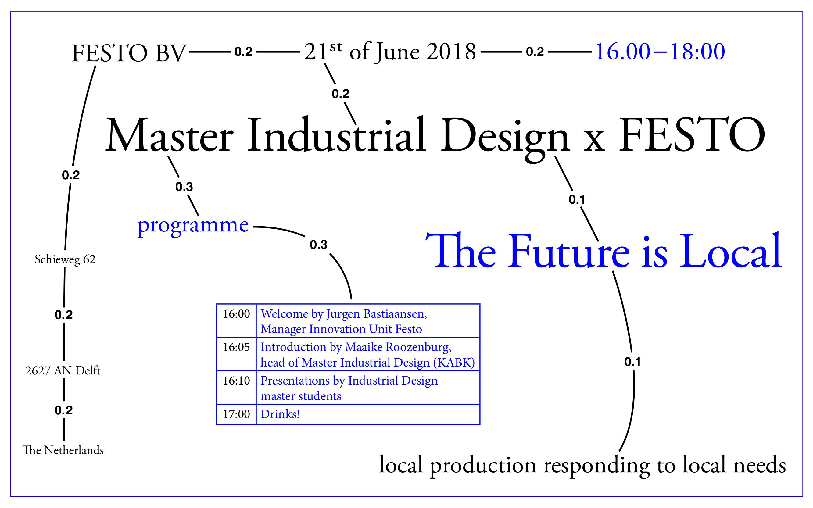 Master Industrial Design x Festo