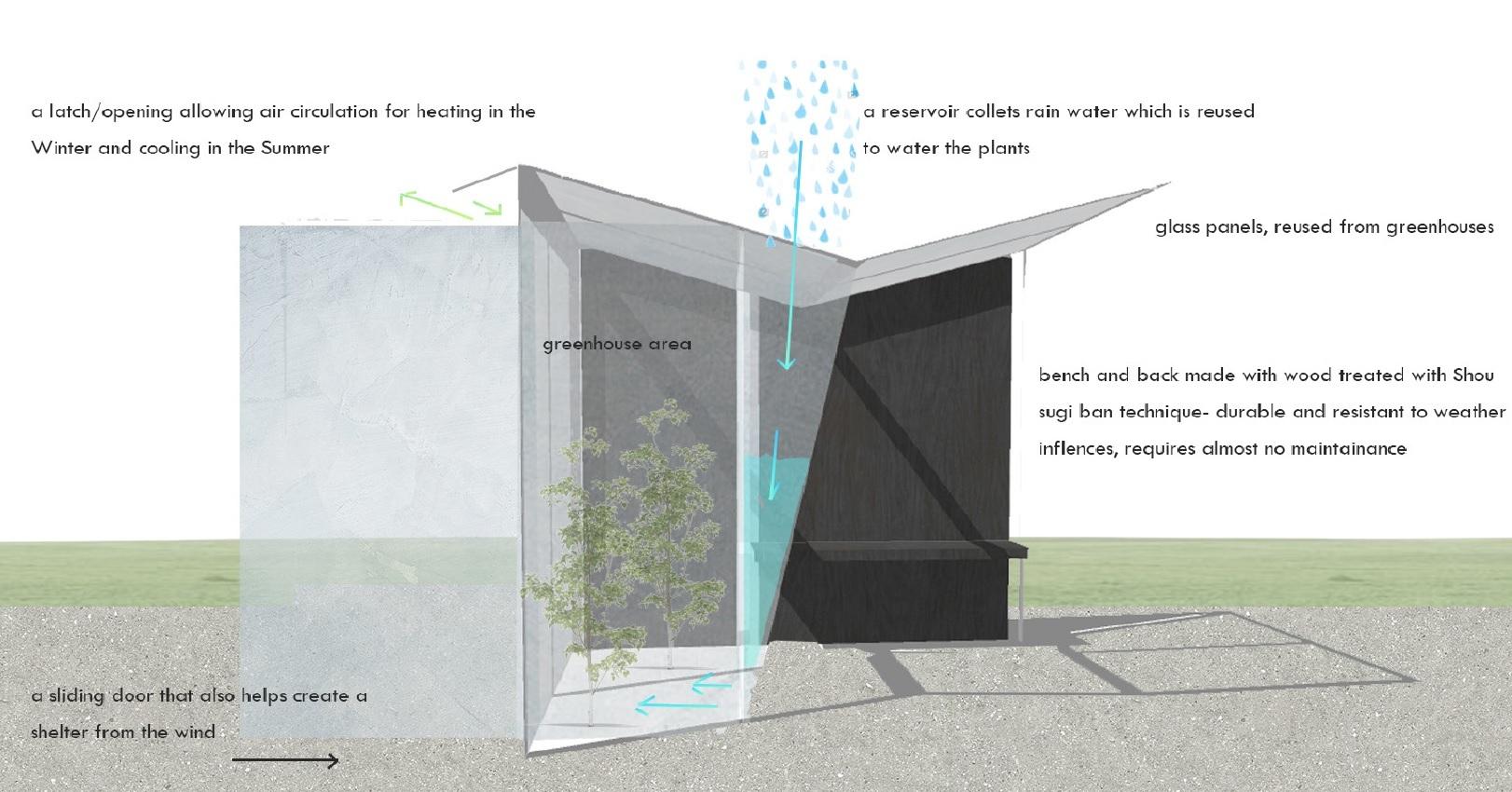 Phase 1 - proposal by Kaja Hribšek,