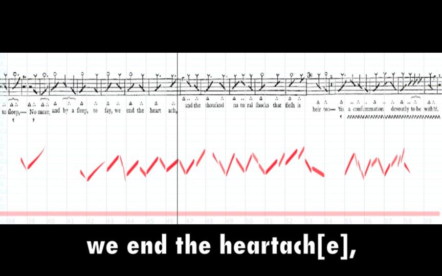 Visualisatie van het verband tussen retoriek en muziek.